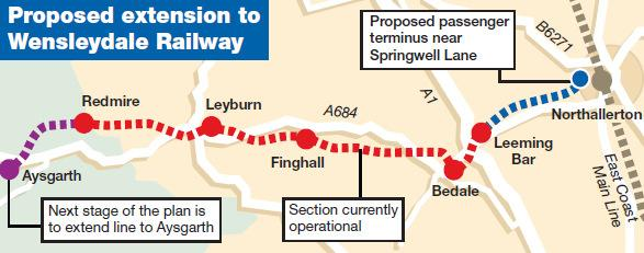 Heritage railway reveals £250,000 plan to extend line