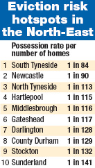 Darlington and Stockton Times: homes